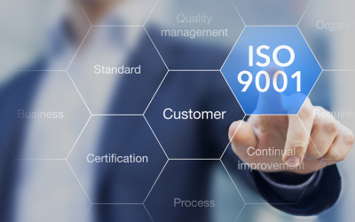 ISO 9001:2015 – The True Cost of Quality